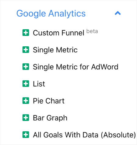 Google Analytics widget list