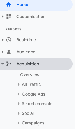 Screenshot of Google Analytics' acquisition menu.