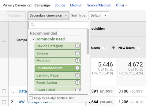 "Screenshot of Google Analytics with ""Secondary dimension"" dropdown menu."